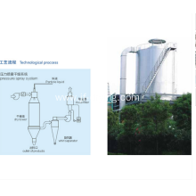 Nozzle type spray dryer machine